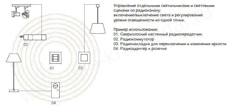 Пример использования радиошины